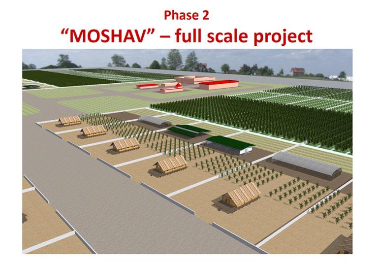 moshav1